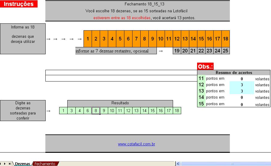 Fechamento Lotofácil de 13 pontos utilizando 18 dezenas