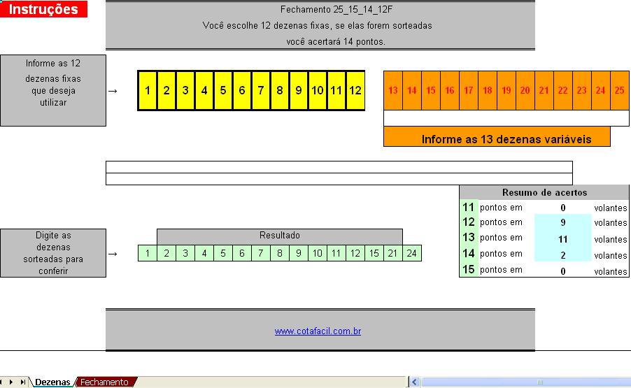 Lotofácil Planilha para Fechamento de 14 Pontos com 25 números em 22 Apostas