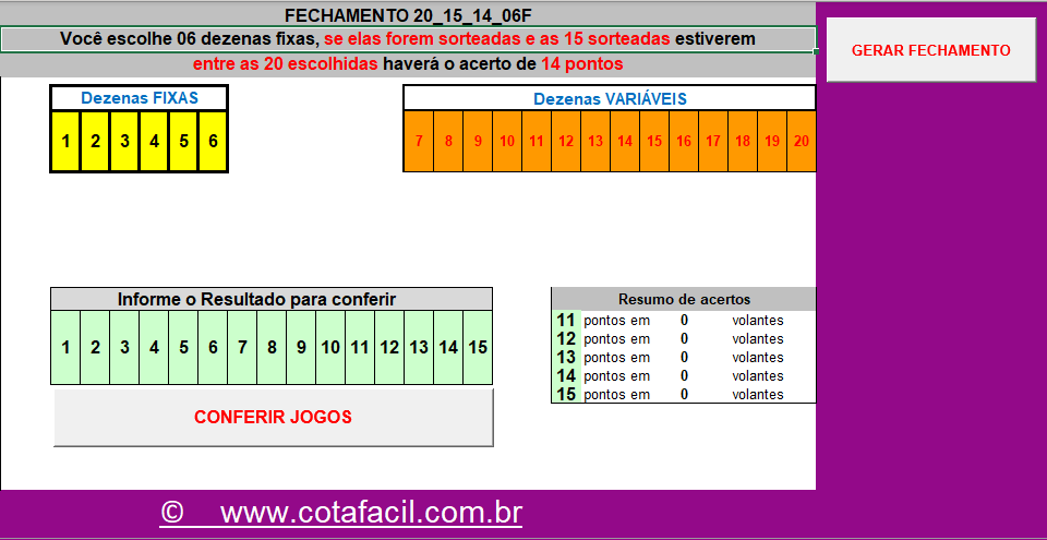 Lotofácil 14 acertos